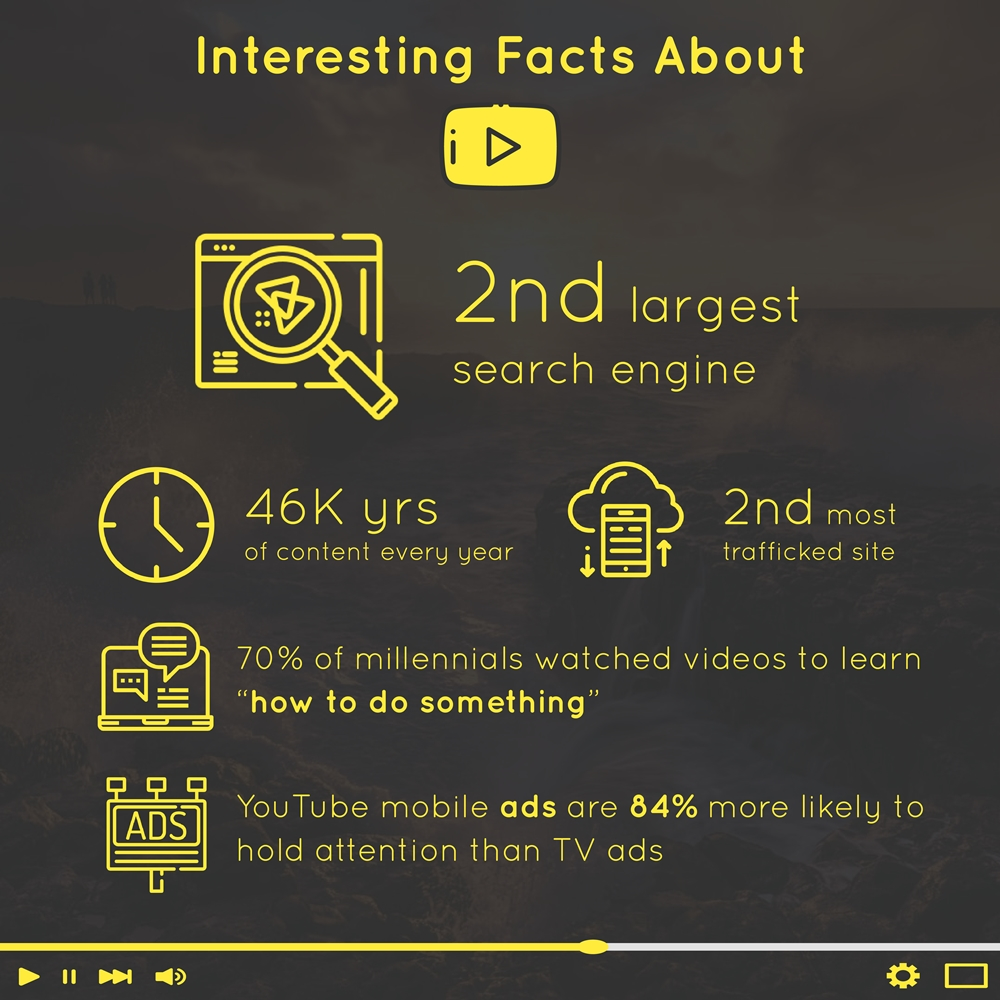 Youtube-stats-2out